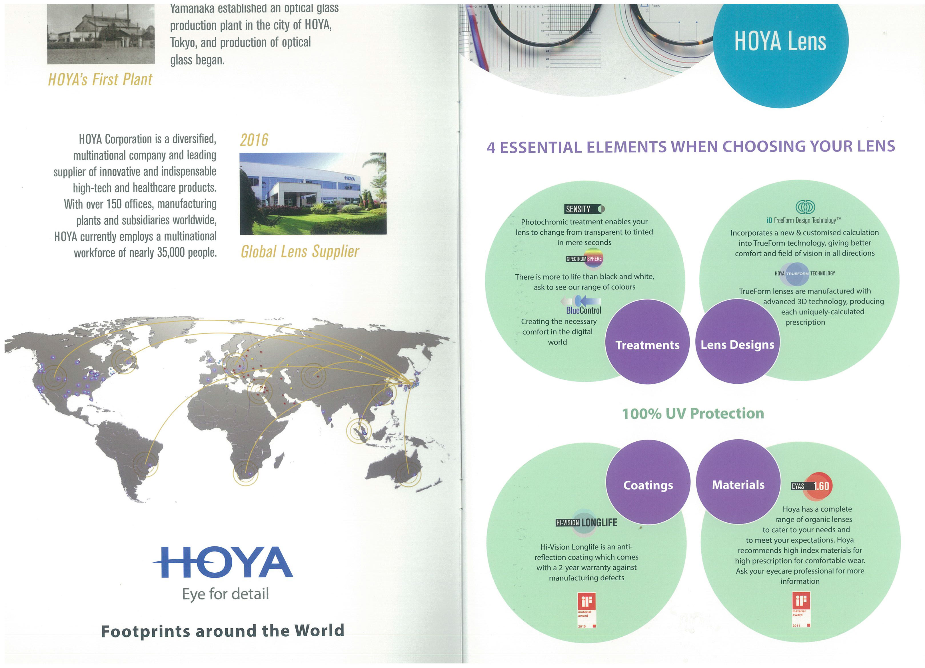 Hoya Brand Single Vision Stock Lenses