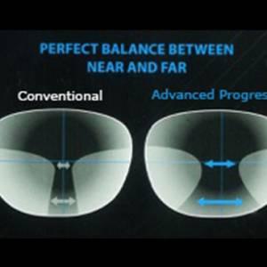 Progressive Lens