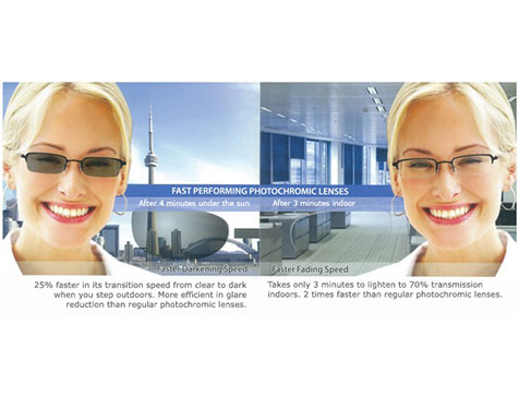 Standard Photochromic Lenses New